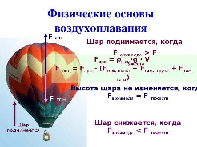 Воздухоплавание физика картинки
