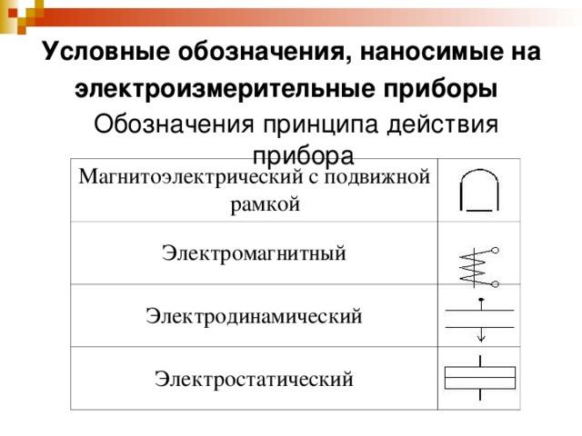 Электроизмерительные приборы громкоговоритель реферат 4245