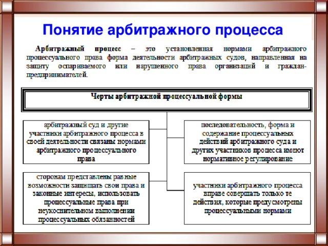 Высший арбитражный суд рф картотека дел