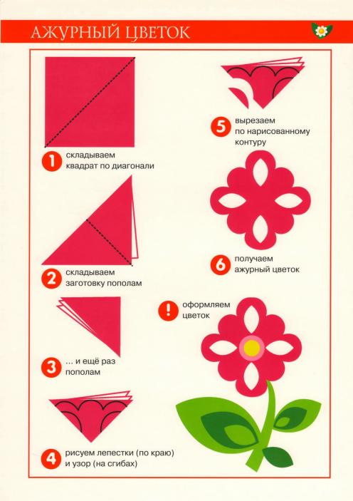 Ручной работы, технологическая карта поздравительная открытка