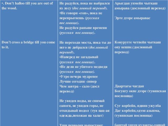 Пословицы и поговорки в английском языке доклад 9012