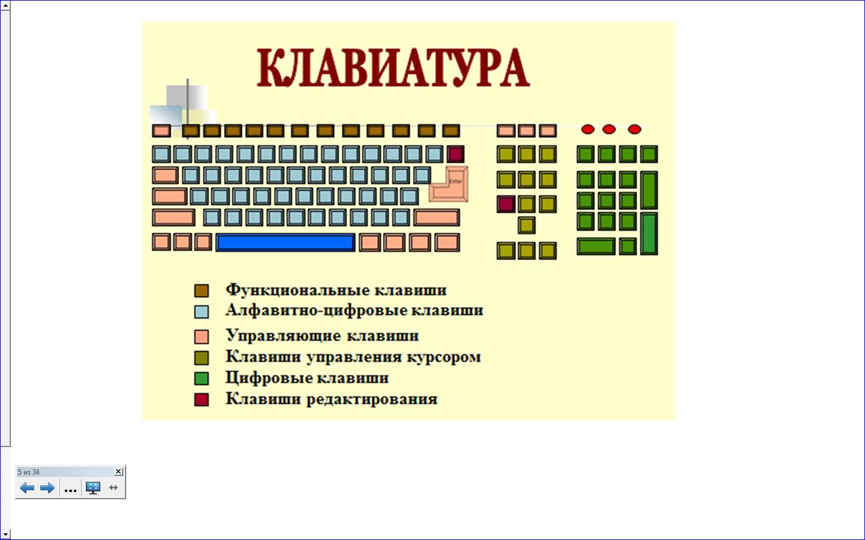 дню информатика работа с клавиатурой картинки построенная