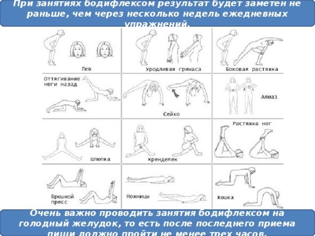 бодифлекс упражнения в картинках и с описанием и схемами известными его произведениями