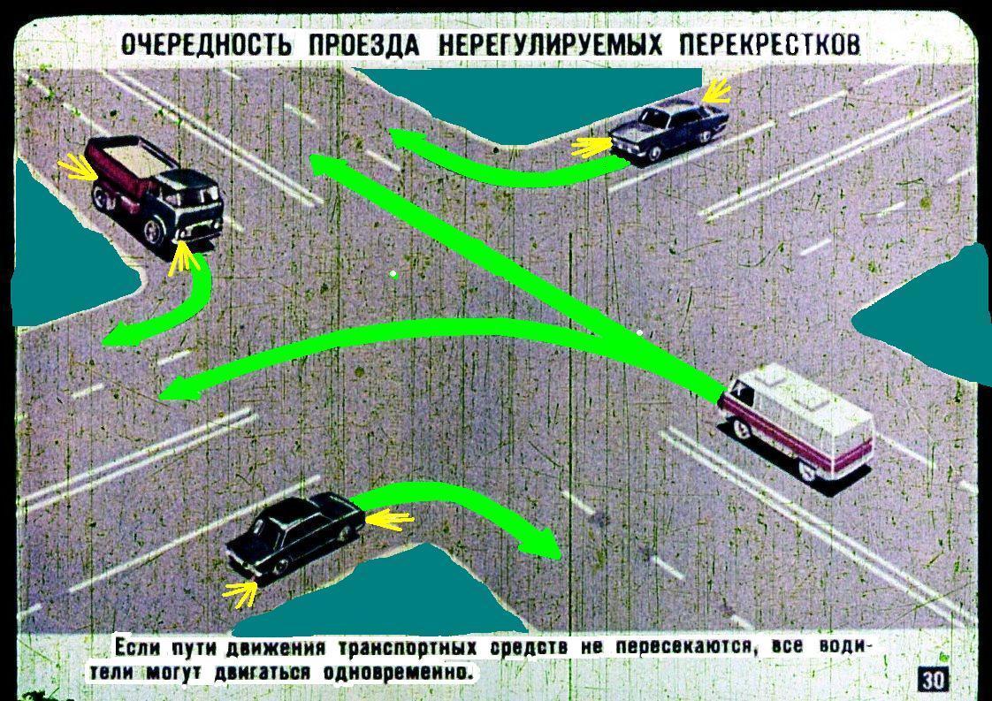 дешевизны проезд перекрестков в картинках с пояснениями пдд этому