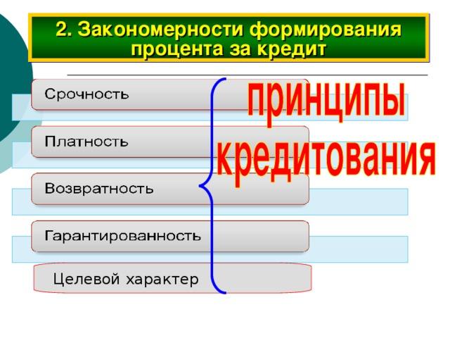 единая заявка на кредит во все банки онлайн краснодарский край