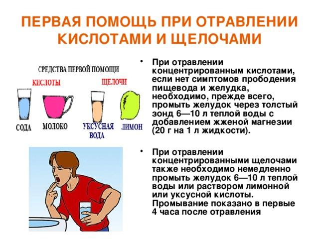 Реферат на тему первая помощь при пищевых отравлениях 6535