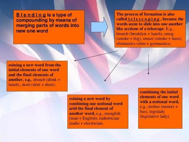 Shortening in lexicology - Английский язык - ВУЗ