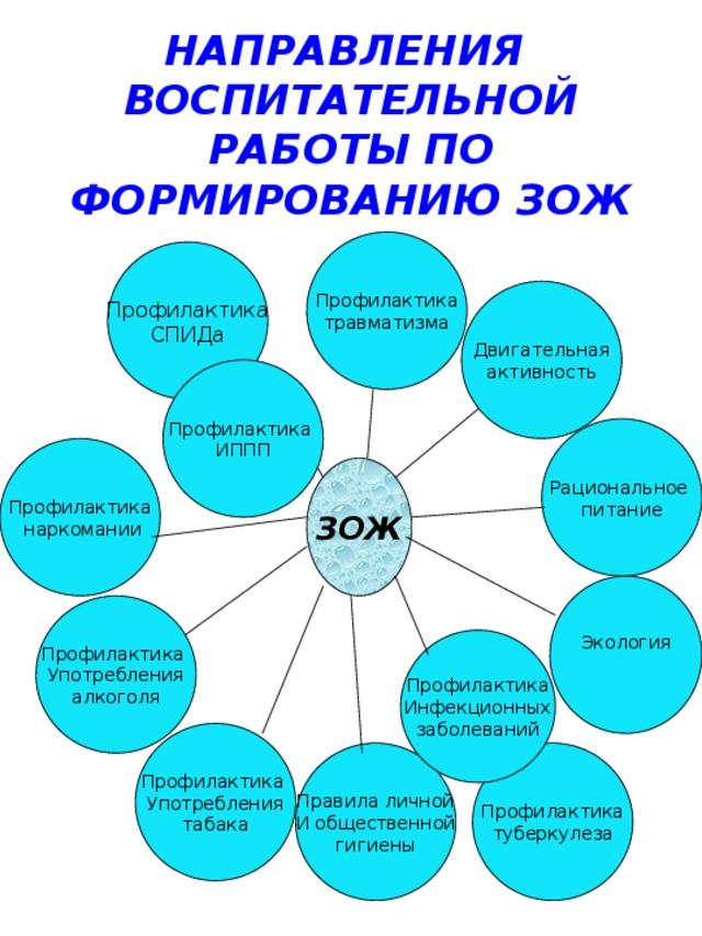 Девушка модель воспитательной работы казахстана работа для девушек в новокузнецке
