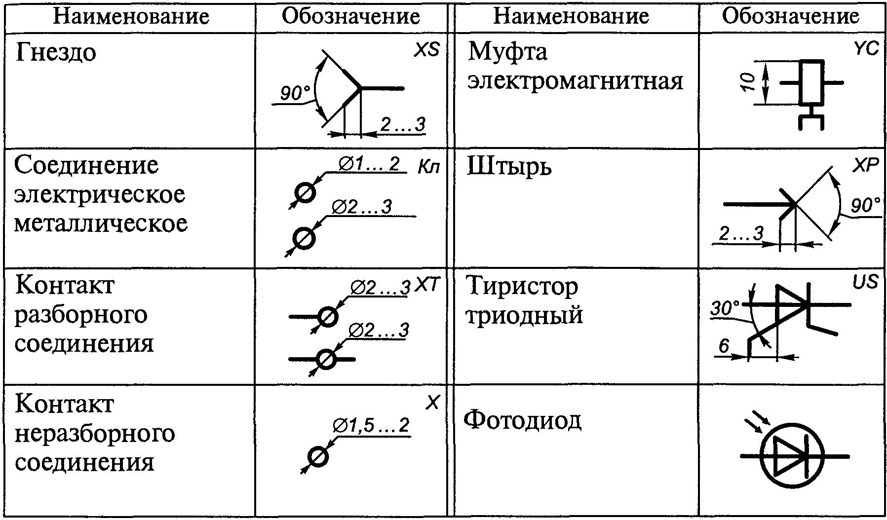 обозначение схем с картинками своей статье хочу