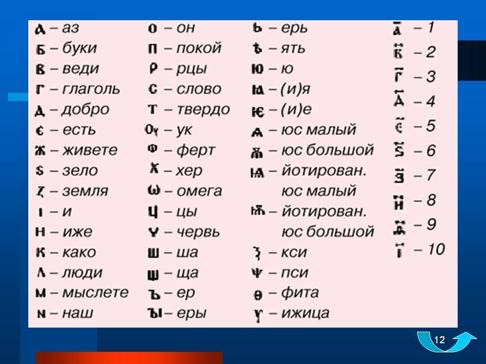 Картинка кириллица алфавит