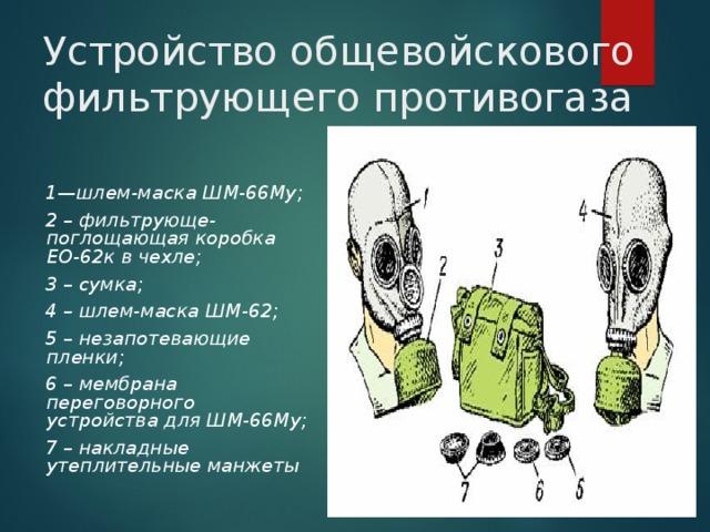 Устройство общевойскового фильтрующего противогаза    1—шлем-маска ШМ-66Му;  2 – фильтрующе-поглощающая коробка ЕО-62к в чехле;  3 – сумка;  4 – шлем-маска ШМ-62;  5 – незапотевающие пленки;  6 – мембрана переговорного устройства для ШМ-66Му;  7 – накладные утеплительные манжеты
