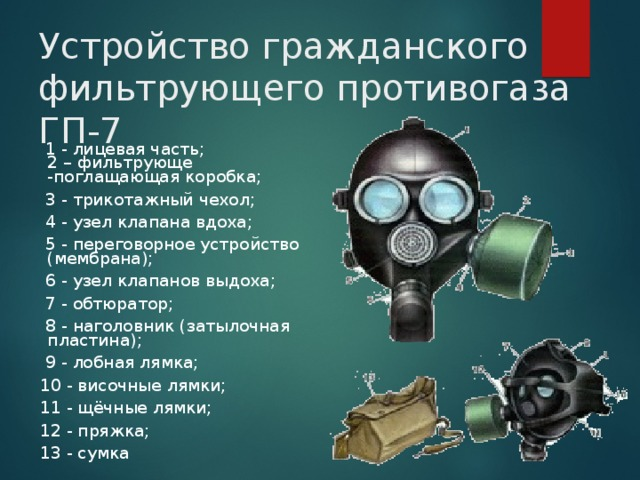 Устройство гражданского фильтрующего противогаза ГП-7  1 - лицевая часть;  2 – фильтрующе -поглащающая коробка;  3 - трикотажный чехол;  4 - узел клапана вдоха;  5 - переговорное устройство (мембрана);  6 - узел клапанов выдоха;  7 - обтюратор;  8 - наголовник (затылочная пластина);  9 - лобная лямка;  10 - височные лямки;  11 - щёчные лямки;  12 - пряжка;  13 - сумка