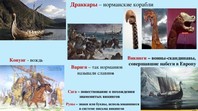 Люди севера-норманны - История - 6 класс  Скандинавы Викинги