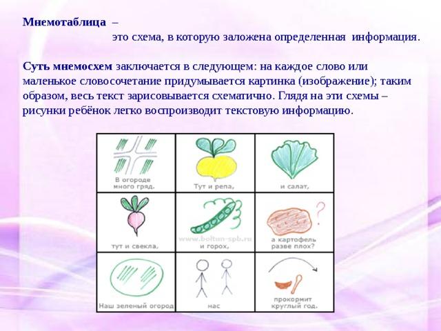 Мнемотаблица –  это схема, в которую заложена определенная информация. Суть мнемосхем заключается в следующем: на каждое слово или маленькое словосочетание придумывается картинка (изображение); таким образом, весь текст зарисовывается схематично. Глядя на эти схемы – рисунки ребёнок легко воспроизводит текстовую информацию.