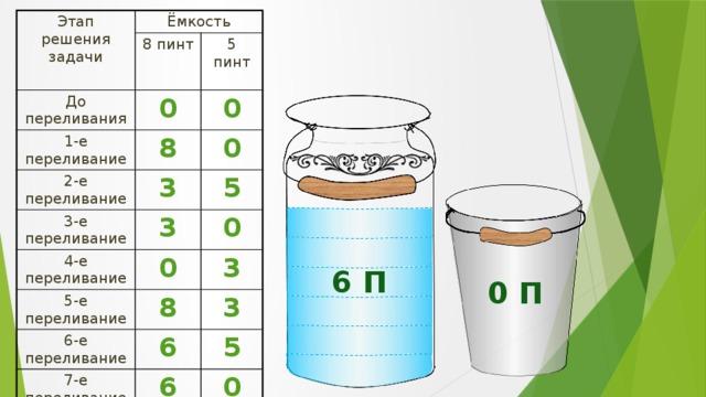 Задачи на переливание с решением и ответом статика термех решение задач