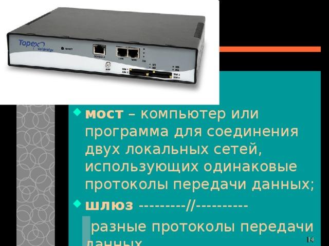 мост – компьютер или программа для соединения двух локальных сетей, использующих одинаковые протоколы передачи данных; шлюз ---------//---------- разные протоколы передачи данных 11