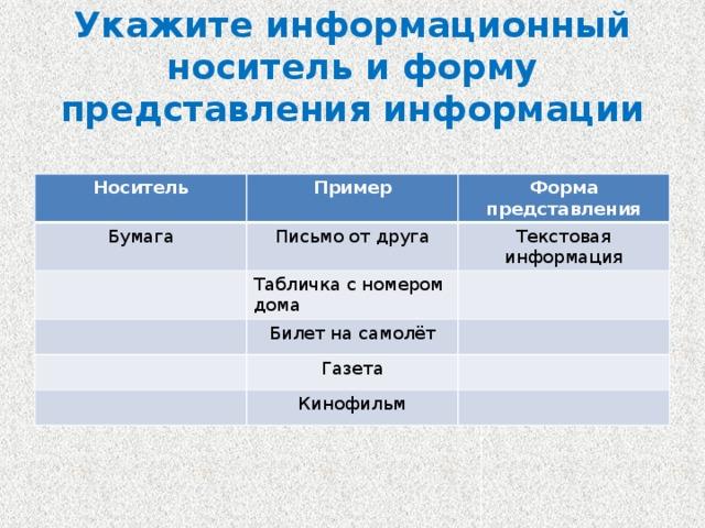 Информационный носитель и форма представления информации почтовая открытка, февраля братьям