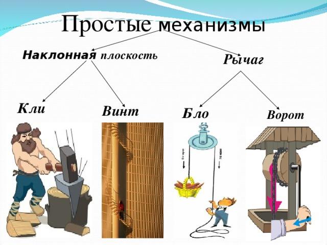 тёща картинки простой механизм ворота готовку для одного