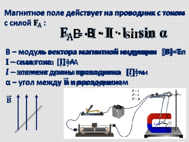 Применение закона ампера решение задач геометрический способ решения задачи линейного