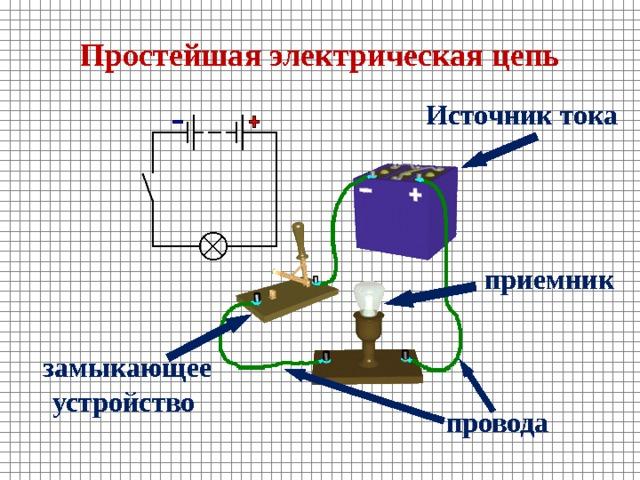 Электрический цепь картинки