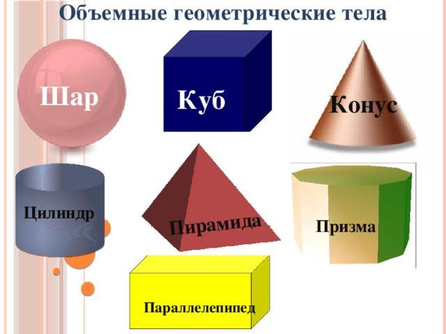 процветание, картинки куб шар цилиндр конус пирамида движение так