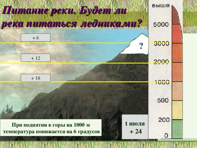 Питание реки. Будет ли река питаться ледниками? + 6 ? + 12 + 18 t июля + 24 При поднятии в горы на 1000 м температура понижается на 6 градусов МОУ