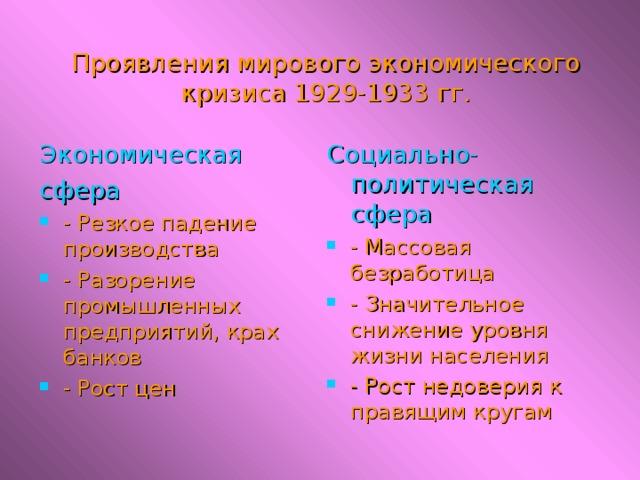 Доклад мировой экономический кризис 1929 1933 4365