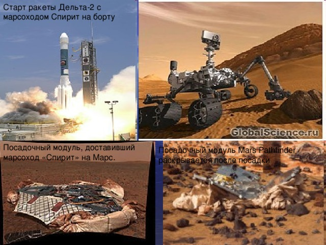 Старт ракеты Дельта-2 с марсоходом Спирит на борту Посадочный модуль, доставивший марсоход «Спирит» на Марс. Посадочный модуль Mars Pathfinder раскрывается после посадки