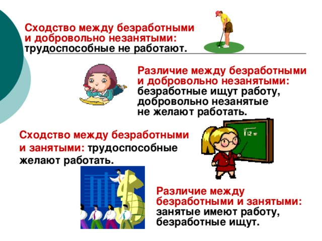 трудоспособные занятые и безработные