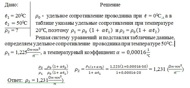 Решение задач сопротивление металлов решение эпюр сопромат примеры решения задач
