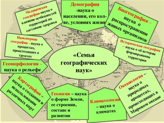 Реферат семья географических наук 2777