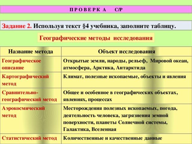 Географические методы исследования доклад 349