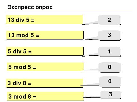 Организация цикла в программе  Целочисленная арифметика
