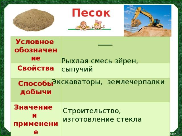 песок обозначение