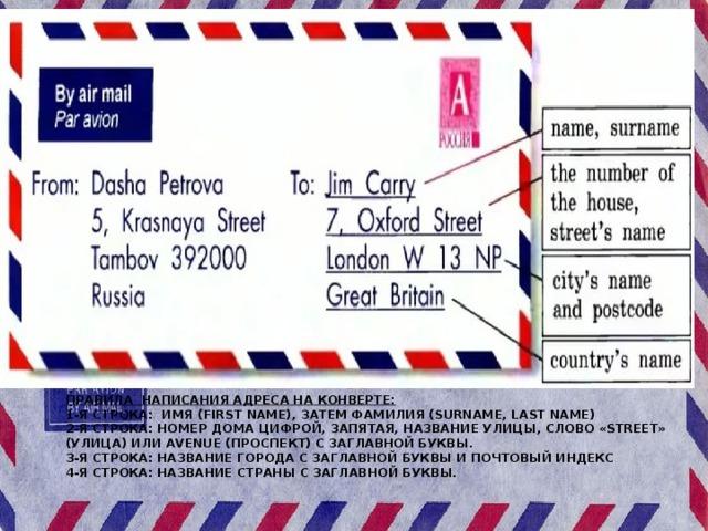 Образец заполнения открытки на почту на английском