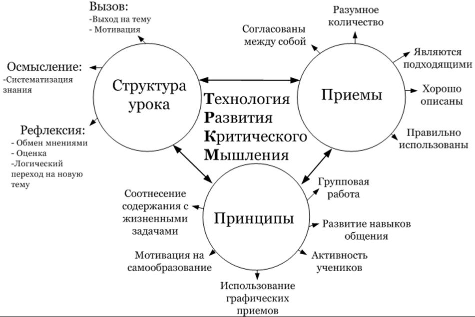 Визуальные картинки для развития критического мышления