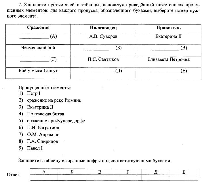 18 век история россии контрольная работа 5121